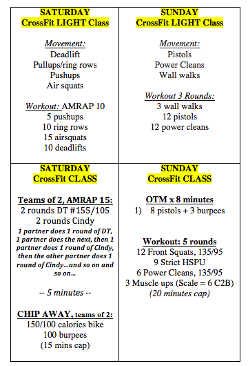 weekend workouts mississauga s fittest crossfit gym 2011